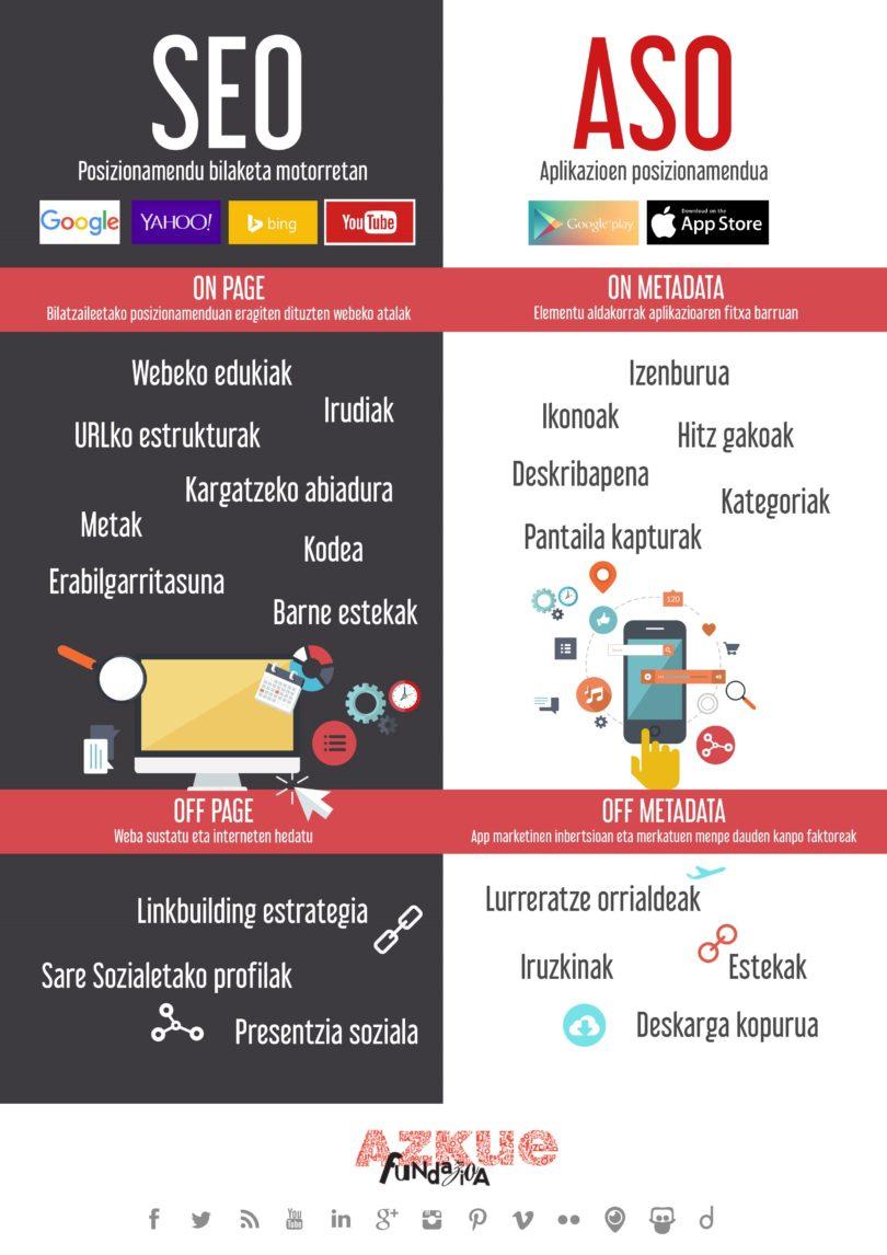 seo-aso-infografia