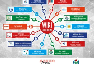 wiki-proiekt-infografia