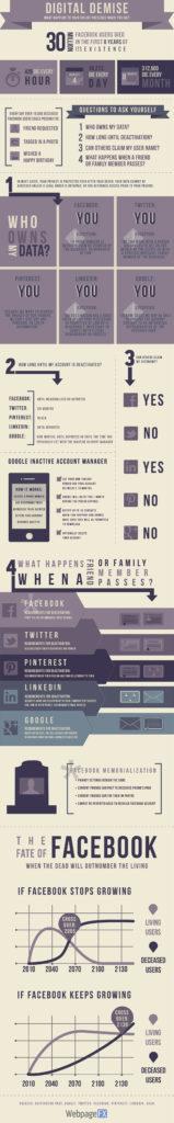 The Loopen ikerketa Facebookeko erabiltzaile zenduen inguruan