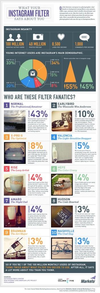 Instagram-infografia