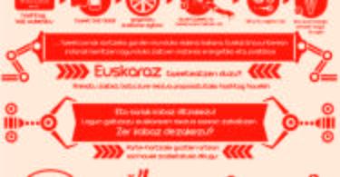 Euskaltweetron egitasmoaren grafika